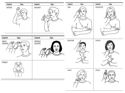 ���� - ASL: Wie über Ihre Familienmitglieder zu Anmelden