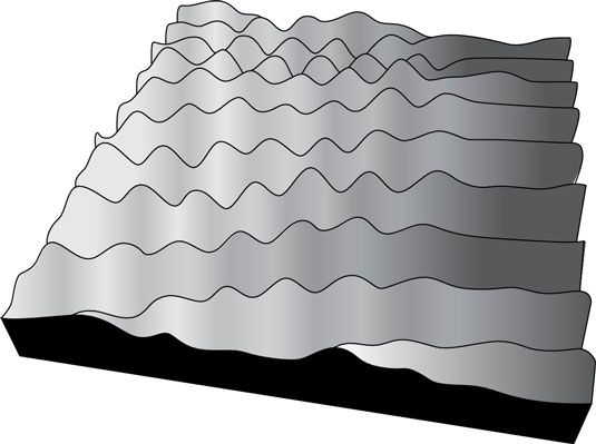 Topographie erzeugt ein AFM verwendet wird.