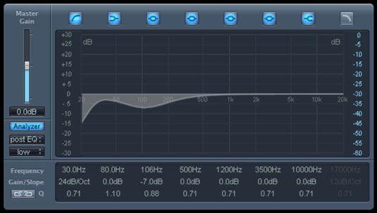 Der EQ-Sektion eines Mischers's channel strip allows you to adjust the frequencies of your track.