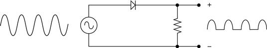 ���� - Wie Gleichrichterschaltungen in Elektronik arbeiten