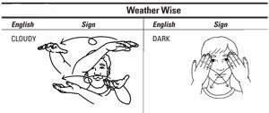 ���� - Wie wäre es Wetter in American Sign Language to Communicate