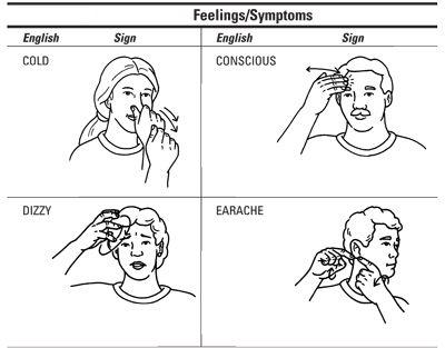 ���� - Wie zu beschreiben Symptome und Krankheiten in der amerikanischen Gebärdensprache