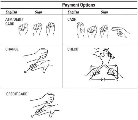 ���� - Wie man Diskutieren Zahlungen mit American Sign Language