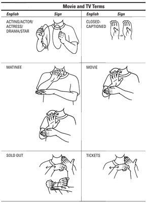 ���� - Wie die Filme Diskutieren von American Sign Language Mit