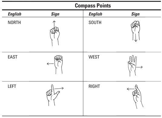 ���� - Wie man Anweisungen geben in American Sign Language