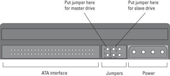 ���� - Wie man ein neues Laufwerk in Ihrem PC installieren
