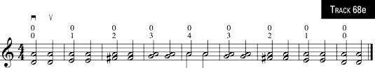 ���� - Wie man spielt Double Stops auf der Lower String der Violine