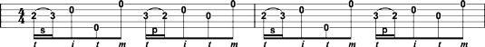 Spielen des Wechsel Daumen Rolle mit Dritt & # 8208-string fretted Pull & # 8208 Starts und Dias.