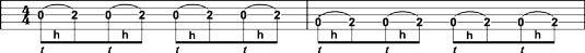 Spielen dritte & # 8208- und vierten & # 8208-string Hammer & # 8208-ons.