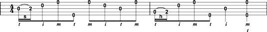 Spielen dritte & # 8208- und vierten & # 8208-string Hammer & # 8208-ons mit dem vorderen & # 8208-Reverse-Roll.