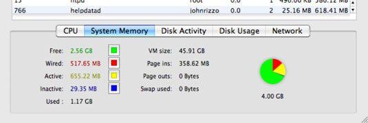 ���� - Wie genügend RAM in Ihrem Lion Server Hardware Spec