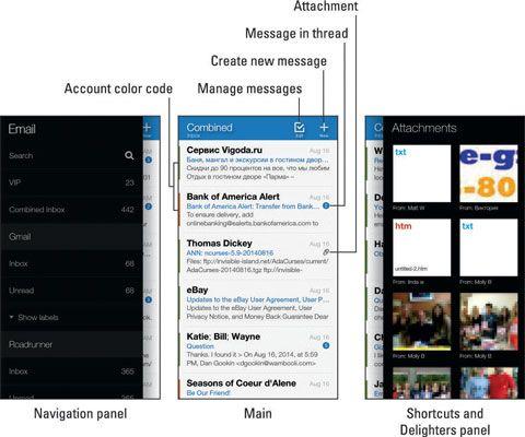 ���� - Wie die E-Mail-App auf der Amazon-Feuer Telefon verwenden