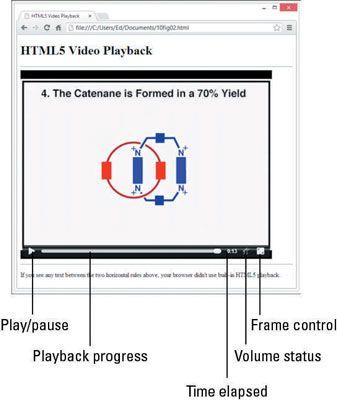 ���� - Meister HTML5 Video Markup