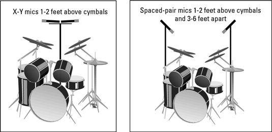 Overhead-Mikrofone erfassen die Becken und die Trommeln.