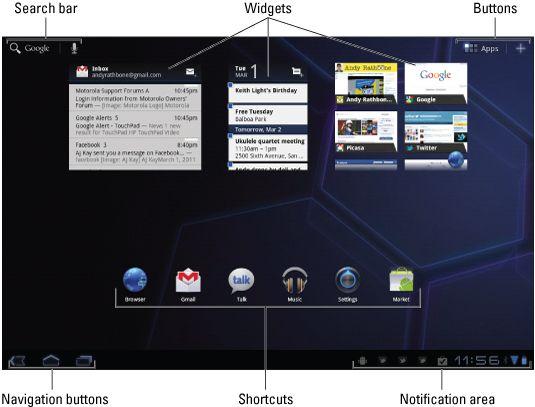 ���� - Arbeiten mit dem Xoom Home-Bildschirme