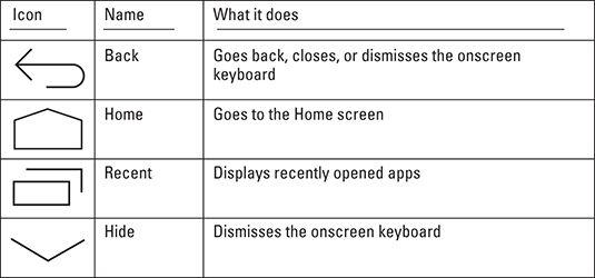 ���� - Die Nexus 7 Icons