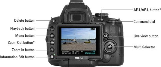 ���� - Nikon D5000 für Dummies