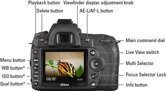 ���� - Nikon D90 für Dummies