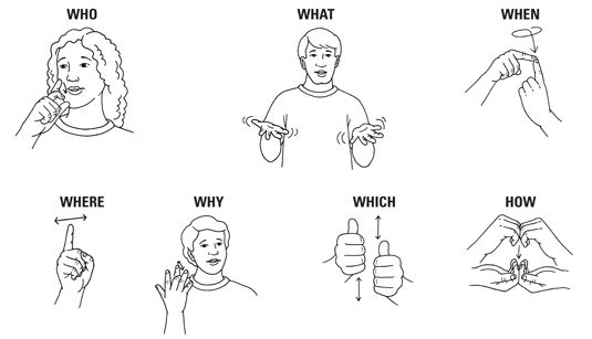 ���� - Ein-Wort-Fragen in American Sign Language