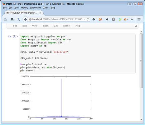 ���� - Mache einen Fast-Fourier-Performing (FFT) auf einer Audio-Datei