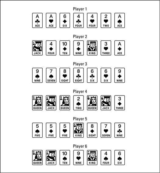 ���� - Spielen einer Hand von Seven-Card Stud Poker