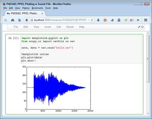 ���� - Trägt man eine Audio-Datei in IPython