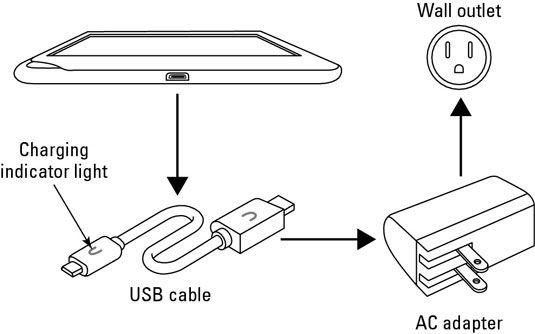 ���� - Netzteile für die NOOK Tablet