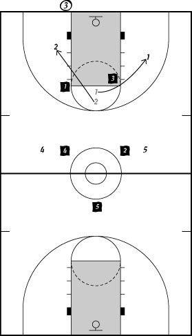 ���� - Durch Drücken der gegnerischen Mannschaft in Basketball