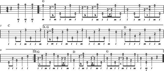 ���� - Progress Scruggs-Style Banjo Songs