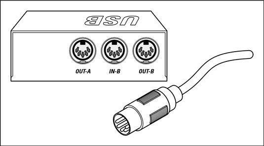 MIDI-Anschlüsse haben zwei männliche Enden. Das Gerät enthält die weibliche Buchse.