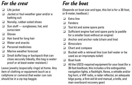���� - Was Sie mitbringen sollten, wenn Sie Sail