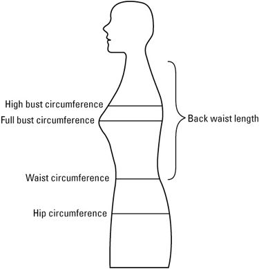 ���� - Unter genaue Körpermaße für Nähen von Kleidung