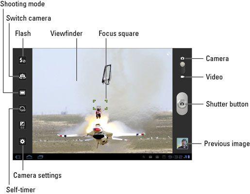 ���� - Spezielle Samsung Galaxy Tab Kamera-Optionen