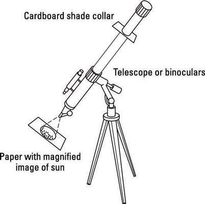 ���� - Stargazing: Wie die Sonne zu beobachten Sicher