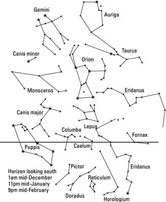 ���� - Stargazing Ziele: Seasonal Constellations