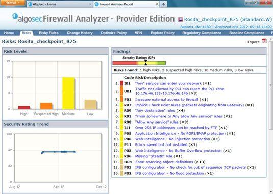 ���� - Test-Firewall-Regeln Netzwerk Hacks zu verhindern