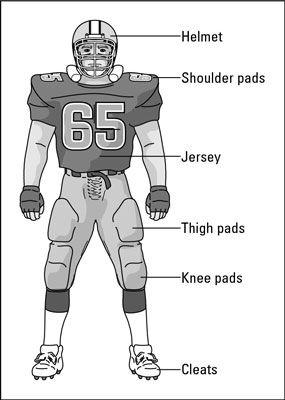 ���� - Die American Football-Spieler der Uniform