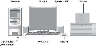 ���� - Die Basisteile eines PC