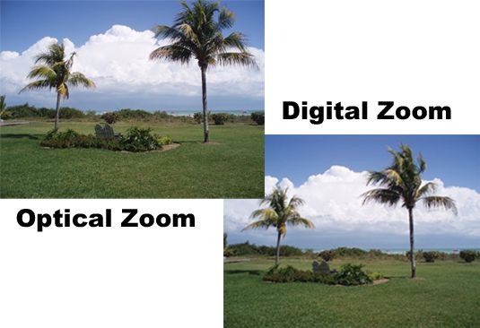 Die Kamera verwendet einen optischen Zoom für das Bild auf der linken Seite und ein digitaler Zoom für die auf der r
