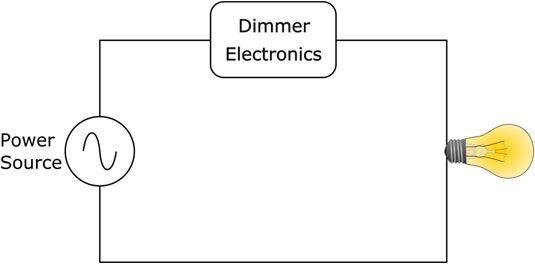 ���� - Was ist Electronics?