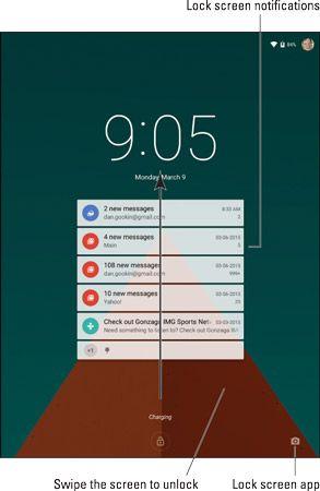 ���� - Arbeiten die Bildschirmsperre auf Ihrem Android-Tablet