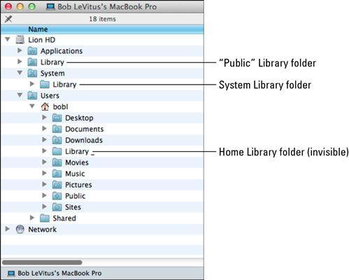 ���� - Mit der Bibliothek arbeiten Ordner in Mac OS X Lion